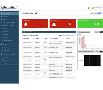 Palcom Manager - Remote Leak Detection Monitoring Software