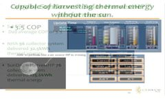 SunDrum Solar HarvestHP - Video