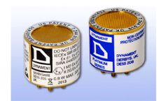 Dynament - Methane Infrared Gas Sensors