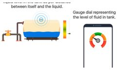 Wireless Tank Level monitoring System to Measure any Fluids Level - Video