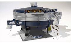 Allgaier Tumbler Screening Machines TSM/tsi | 3D-Animation - Video