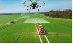 Agricultural Operations and Production Software for Precision farming