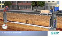 Virtual installation site Berolina-Liner System (English) - Video
