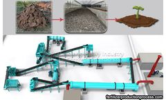 10,000 tons of cow manure organic fertilizer production process and equipment per year