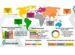 Seismic Market Will Grow USD 2 Billion by 2026