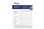 TenCate Miragrid GX Uniaxial Datasheet
