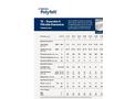 TenCate Polyfelt TSxxF 6m Technical Datasheet