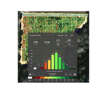 VineView Vine Vigor - Scientifically-Calibrated Vine Vigor Maps Suite