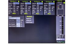 Fusion Flow - Gas Mixing Software