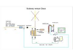 flow scheme