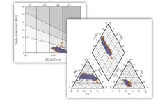 GibbsStudio Akva - Module Tools for Chemical Sample Data Import and Hydrochemical Analysis
