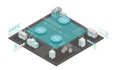 Botkin.AI - Teleradiology Technology