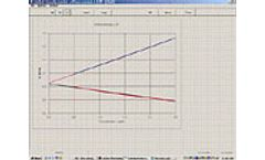Dilut4 Viscosity Software