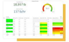Lyne - Production Intelligence Software