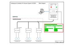 Spar - Underground Ventilation on Demand System (UVODS) - Brochure