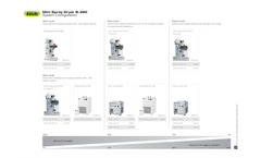 Mini Spray Dryer - System Configurator