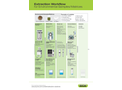 Workflow for Extraction of Environmental Samples