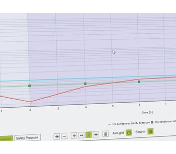 Lyovapor - Software for Freeze Drying with Infinite-Control
