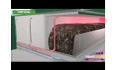 Zero Waste Energy`s Smartferm: How it Works Video