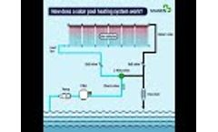 How does a solar pool heating system work?