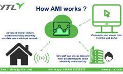 YTL AMI data acquisition system!