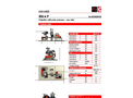 Model MG P Series - Classifier Mill Grinding Systems - Technical Datasheet