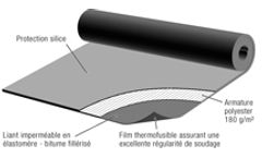 Mistral - Model C - Waterproofing Membrane