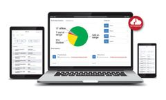Sonicu - SMART Tools for Managing & Reporting