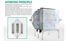 Effective VOC hazardous waste gas treatment technology
