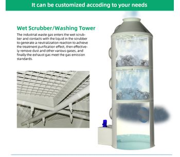 Introduction to the internal structure of the wet scrubber, spray device and defogging device