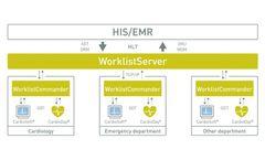 HL7-WorklistServer/Commander - Workflow Solution