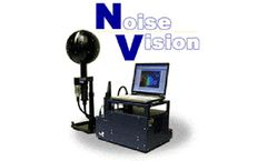 Noise Vision - Omnidirectional Sound Source Identification System