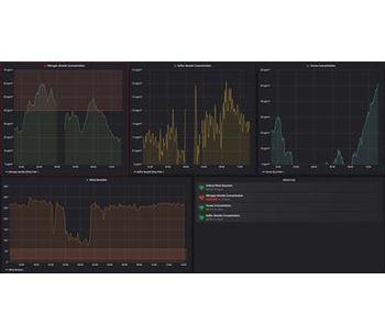OPSIS Data Services - Version CEM - ODS