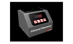Fast, Easy Flexible Film Analyses Using Portable Infrared Analyzers