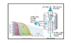TE-PMD Dichotomous Air Sampler