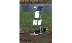 Gas monitoring and dust monitoring for the natural gas industry