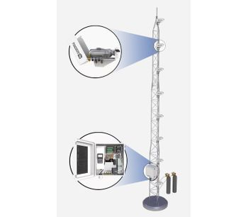 Campbell Scientific - Model AP200 - CO2/H2O Atmospheric Profile System