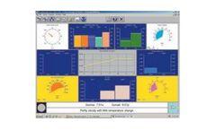 WeatherLink - Windows, USB Software