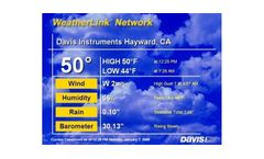 WeatherLinkIP - For Vantage Stations Software