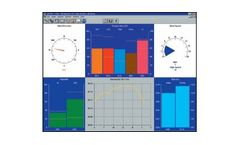 WeatherLink - Version Mac OSX - For Vantage Stations Software