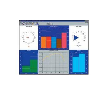WeatherLink - Windows, Serial Port Software