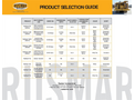 Rusmar - Product Selection Guide Datasheet