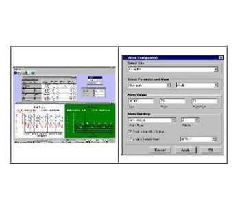 CEMDAS - Windows-Based Control and Data Acquisition System (DAS)