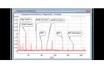 Version Type 7773 - Envelope Analysis Software