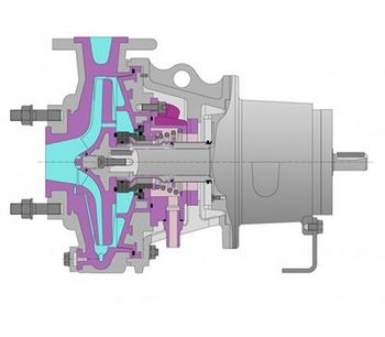 Non-Metallic Pumps for Ultra-Pure Water Applications-2