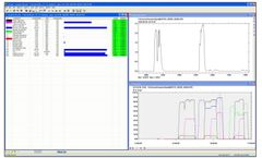 Calcmet - Version STD and PRO - Analysis and Control Software for FTIR Gas Analyzers