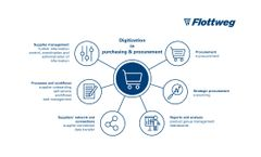 Flottweg digitizes the purchasing process