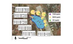 Fingerprinting Contaminants Analysis Software