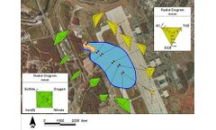 EnviroInsite - Groundwater Data Visualization Software