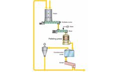 Sludge pelleting for municipal sewage sludge